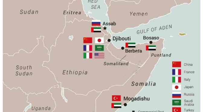 Horn Of Africa Is The Most Militarized Region On Earth